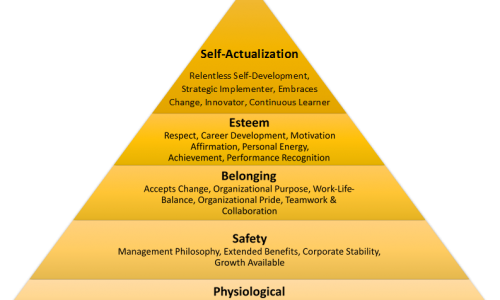 Affirmation as a Corporate HR Tool