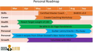 Coach Clinton You 2.0 Roadmap