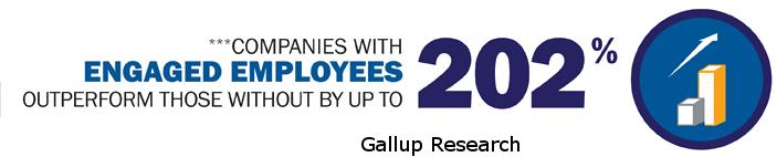 Engaged Employee Performance